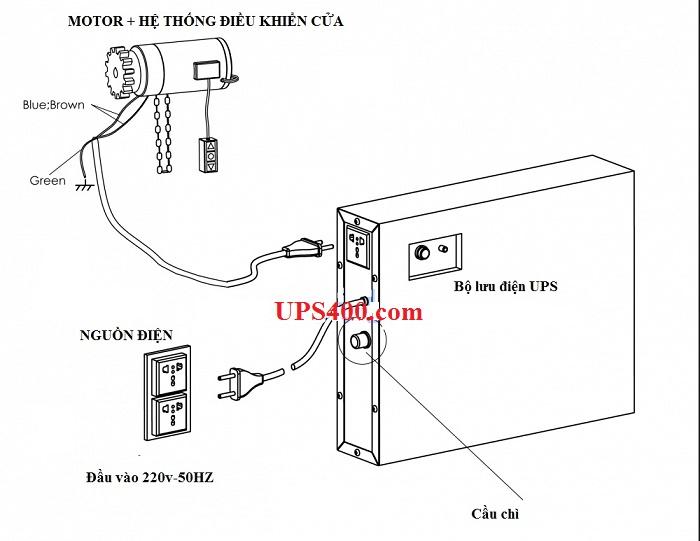 Hướng dẫn cách sử dụng bộ lưu điện của cuốn bền lâu